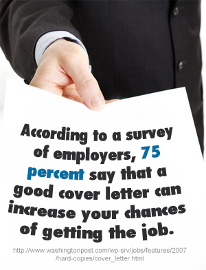 Cover Letters: Are They Still Necessary? | ThinkHuman